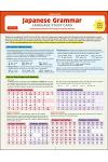 Japanese Grammar Study Card: Key Grammar for Jlpt N5 and N4 Tests, and AP Test; Online Audio Files